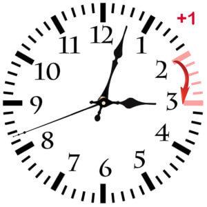 Zeitumstellung von 2 auf 3 Uhr