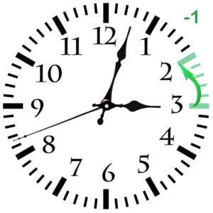 Zeitumstellung von 3 auf 2 Uhr